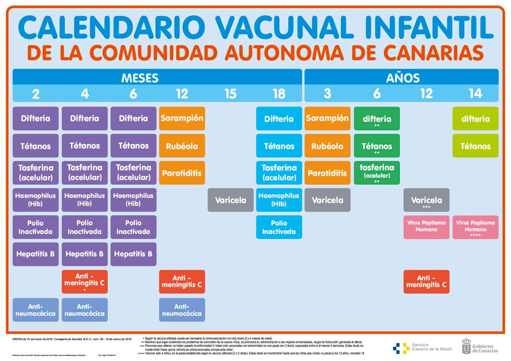 Calendario-vacunal-infantil-2016-canarias
